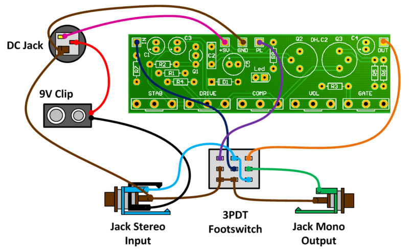 the led can be placed directly on the pcb, wire the pin marked as pl (pin  led) to the 3pdt footswitch