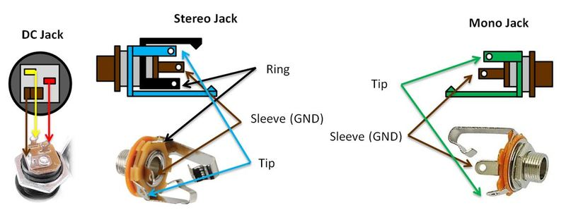 guitar output jack diagram images jack wiring diagram in addition mono guitar jack wiring further guitar
